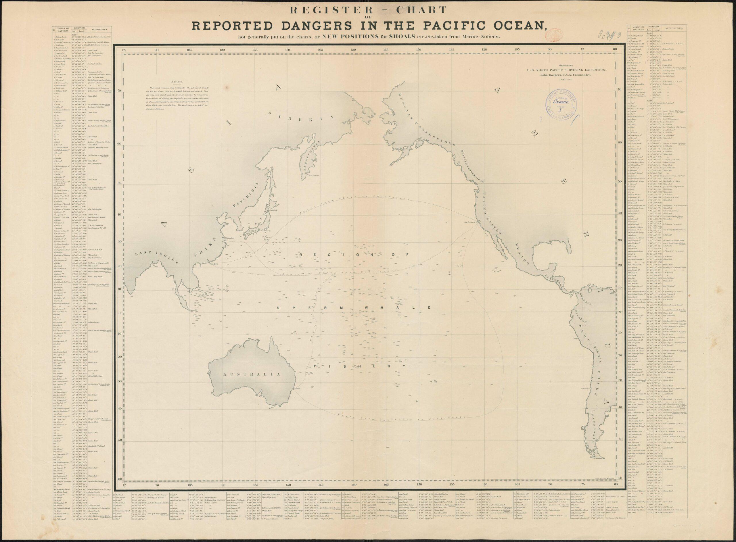 Louis Waldecker. »Register-chart of Reported Dangers in the Pacific Ocean«